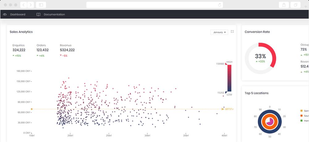 Big Data Bi Tool - screen