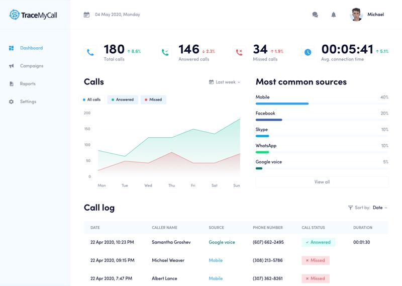 Marketing Analytics Platform - screen