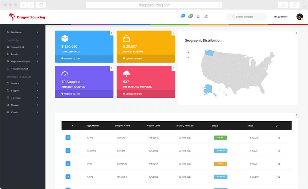 Global Sourcing Platform - screen